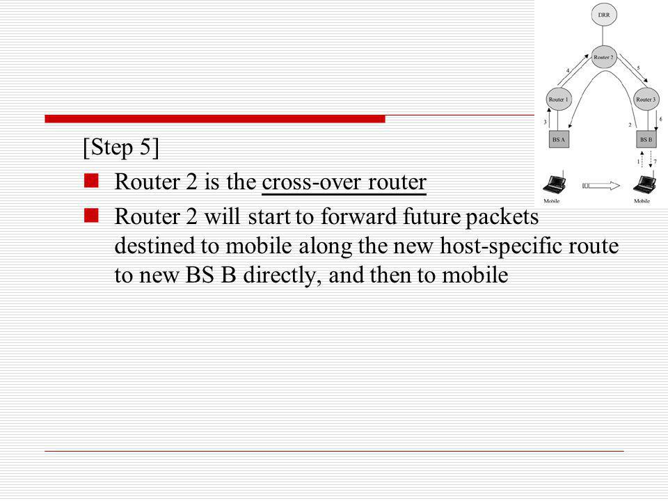 [Step 5] Router 2 is the cross-over router.